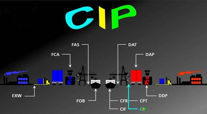 CIP是什么意思_CIP贸易术语_CIP价格