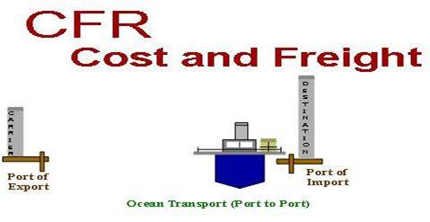 CFR贸易术语