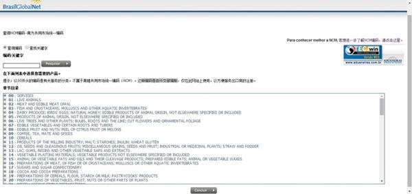 NCM CODE(NCM NO.)—巴西、巴拉圭、乌拉圭和阿根廷海关编码