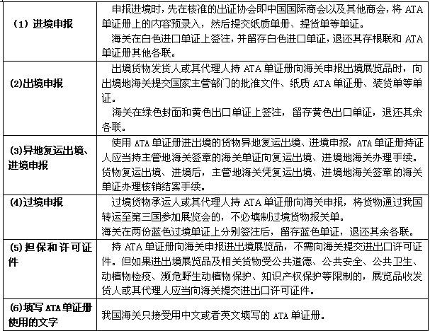 使用ata单证册报关暂准进出境货物的结关