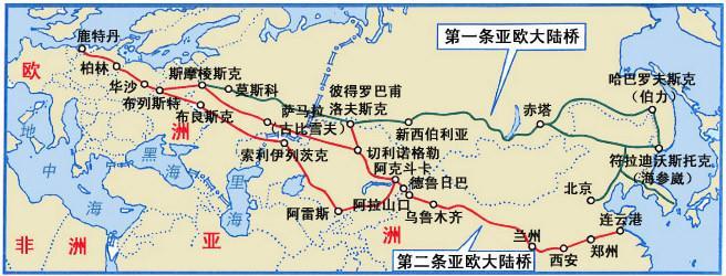 出口货物国际铁路联运程序