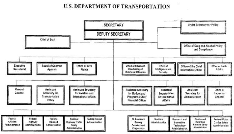 出口美国需要哪些认证