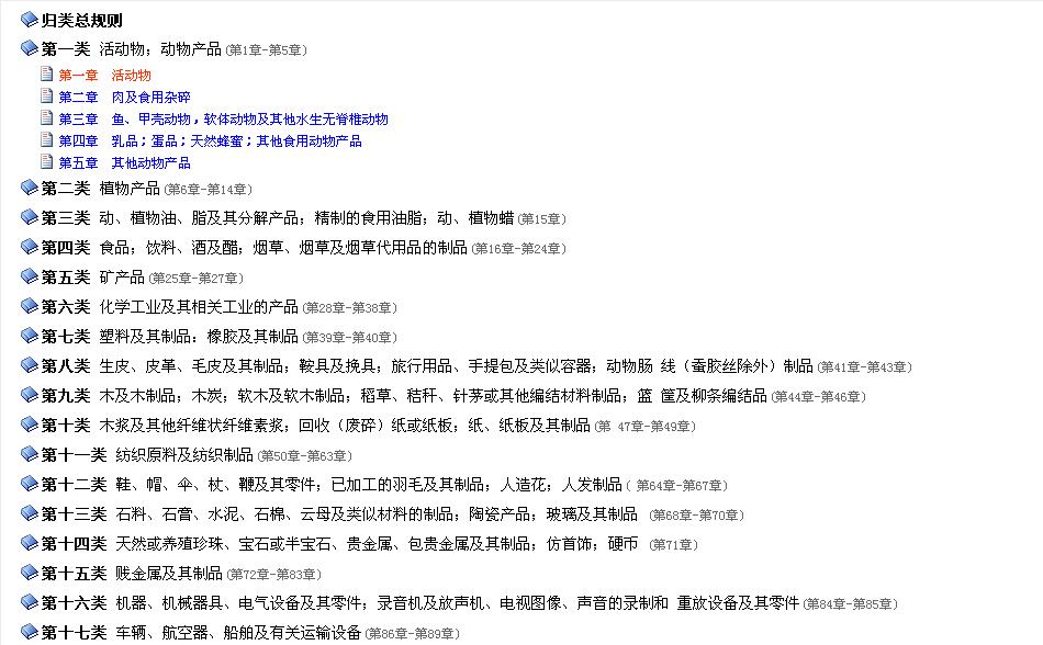 海关监管条件 AB_监管条件查询网站