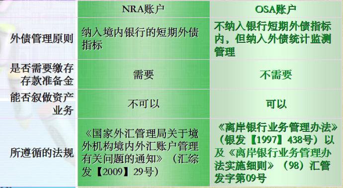 nra账户与离岸账户(OSA)的区别