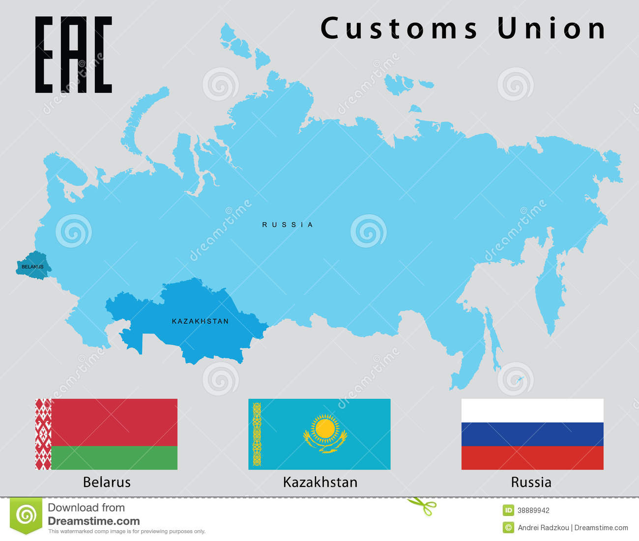 关税同盟(Customs union)
