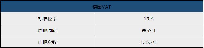 德国vat注册流程及材料