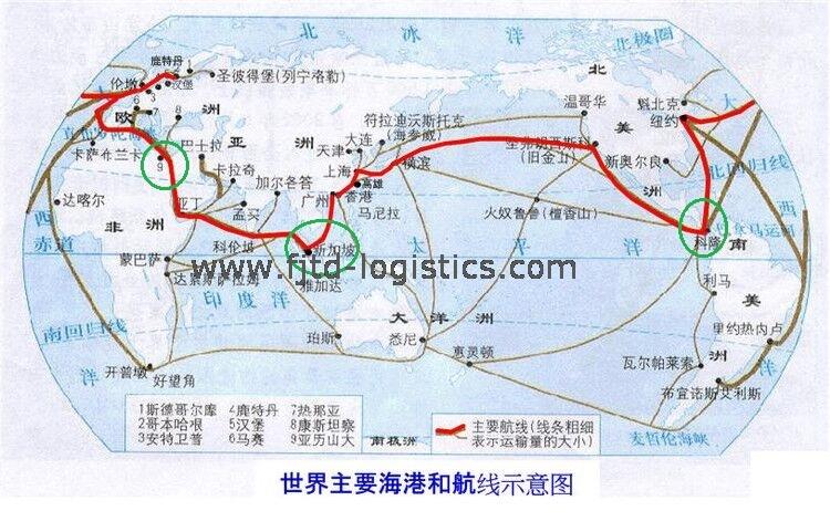 全球主要港口和航线
