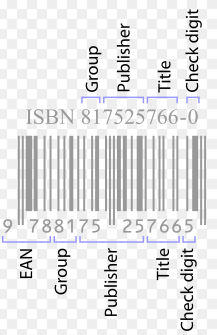 isbn是什么意思(国际标准书号)_isbn书号查询网站