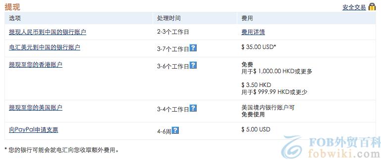 Paypal提现到国内银行卡的费用包括哪些费用
