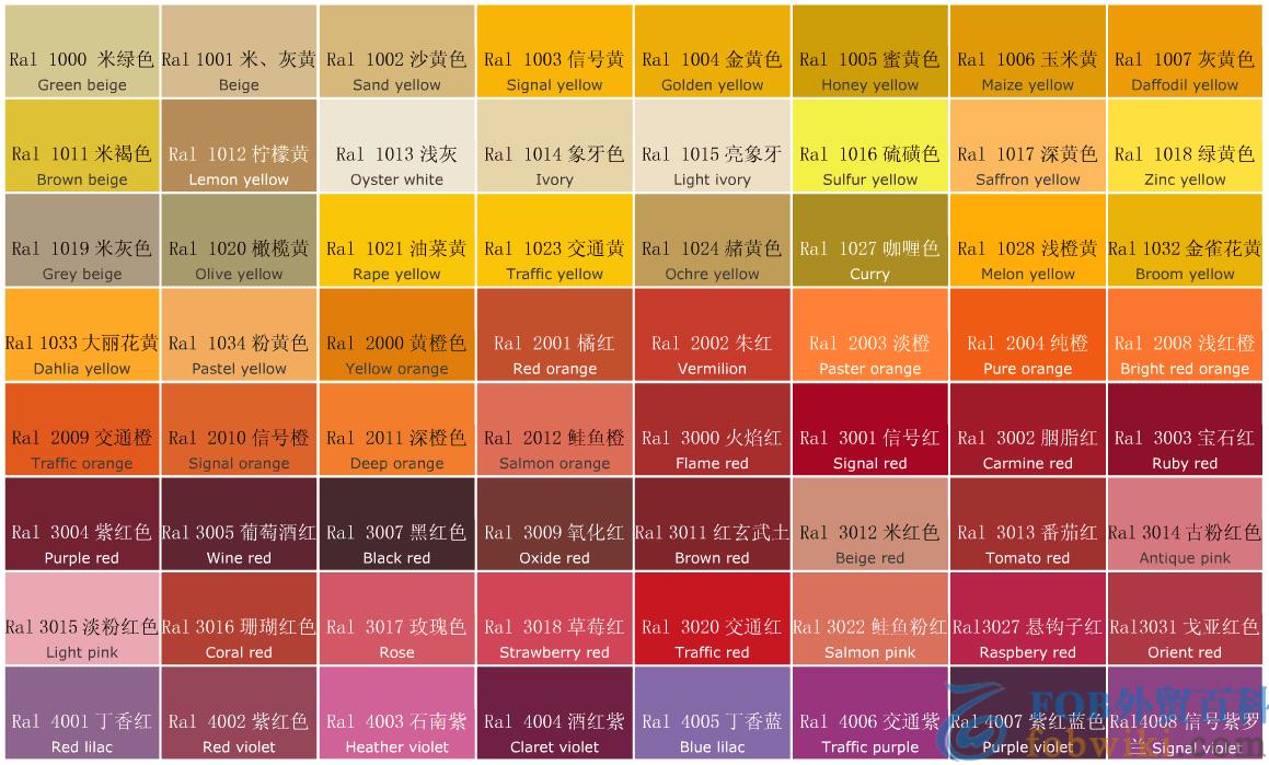 劳尔ral标准色卡电子版_ral色卡颜色对照表